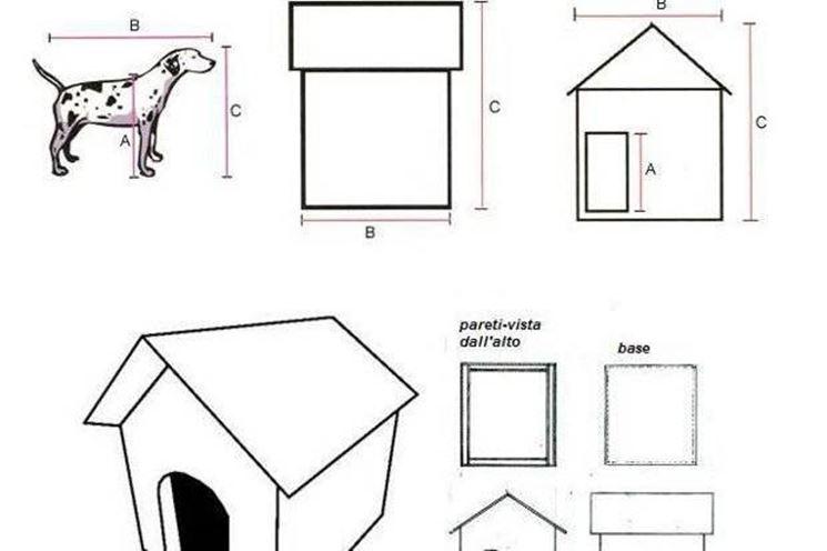 Favori Come costruire una cuccia per cani - Accessori da Esterno  HG95