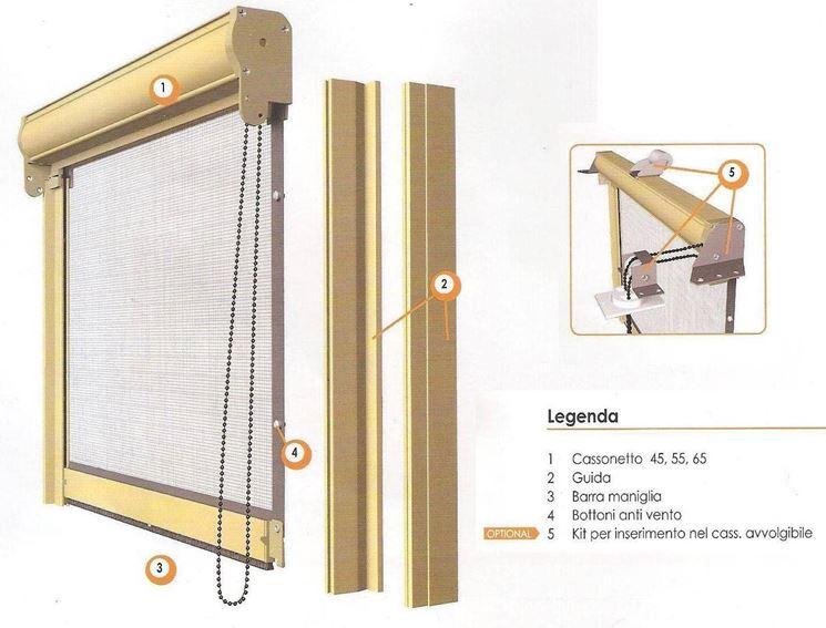 Mobili lavelli zanzariere ikea prezzi - Ikea zanzariere per finestre ...