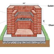come costruire un barbecue in mattoni refrattari