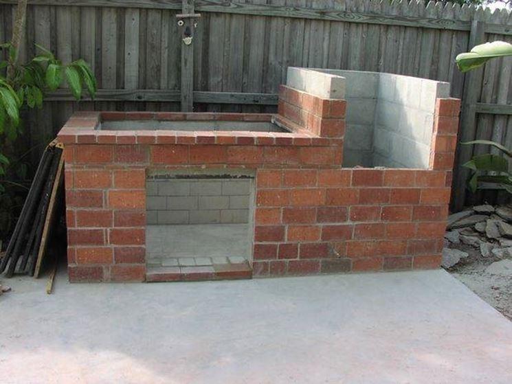 Come costruire un barbecue barbecue scopri come costruire un barbecue - Costruire un giardino ...