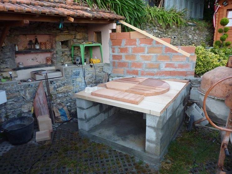 Camino Esterni Fai Da Te : Costruire un camino a legna finto caminetto anticato finto