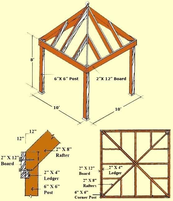 Gazebo fai da te gazebo costruire un gazebo fai da te for Pavilion blueprints