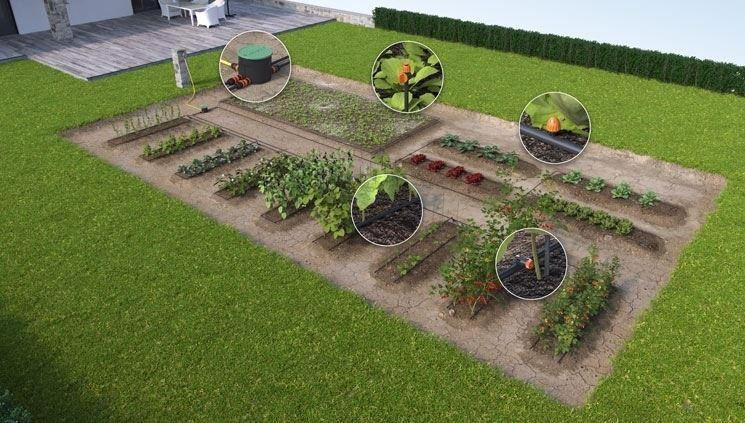 L 39 irrigazione su misura per tutti con un unico sistema for Sistemi di irrigazione giardino
