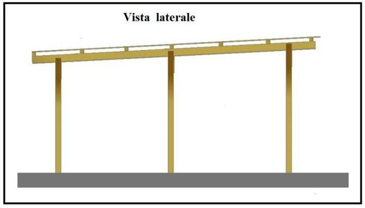 Un esempio di progetto di tettoia fai da te
