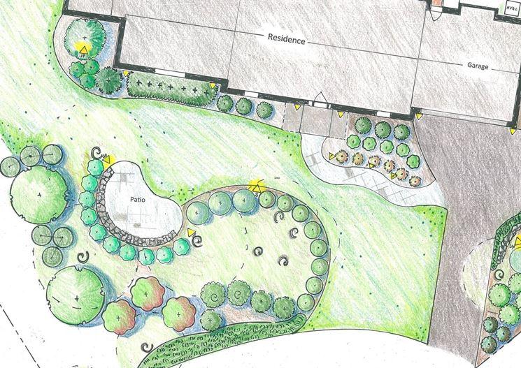 Giardino progetto progettazione giardino progettare il for Arredo giardino dwg