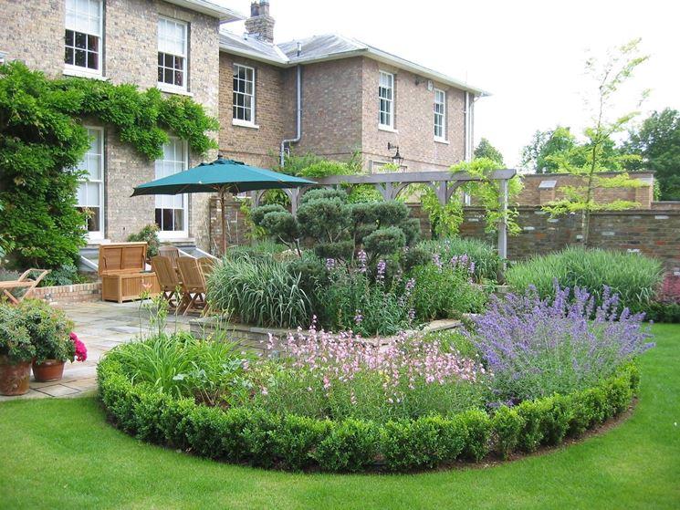 Come progettare un giardino giardino fai da te for Progettare un giardino