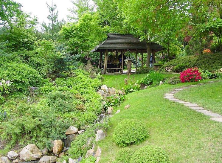 come progettare un giardino - Giardino fai da te