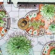 come progettare un giardino da soli