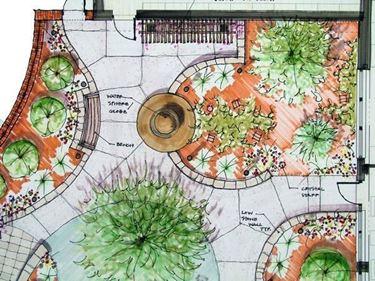 Progettare Il Giardino Da Soli : Come creare un bel giardino giardino fai da te